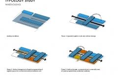 5-warehouse-transform